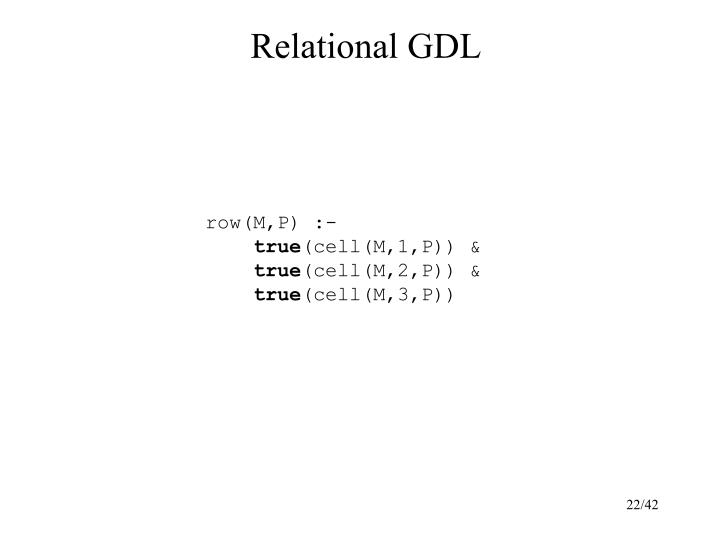 Relational GDL