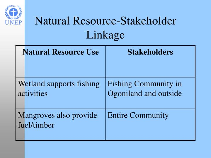 Natural Resource-Stakeholder Linkage