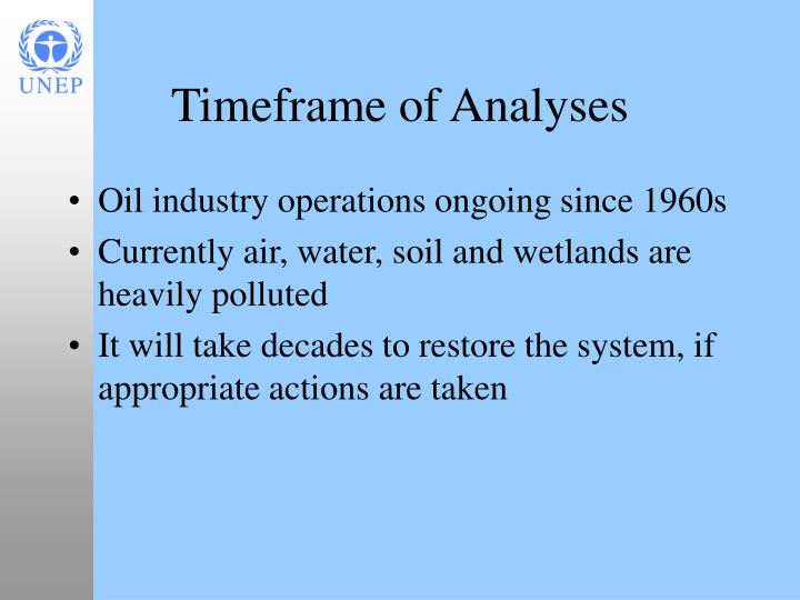 Timeframe of Analyses