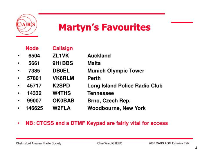 Martyn's Favourites