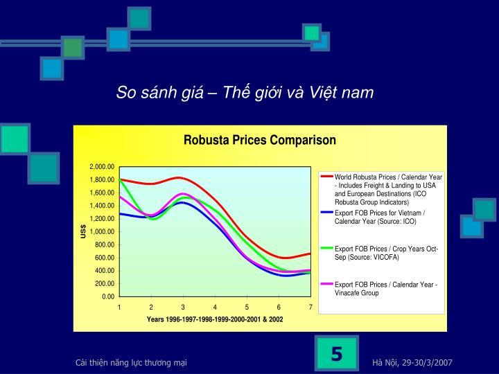 So sánh giá – Thế giới và Việt nam