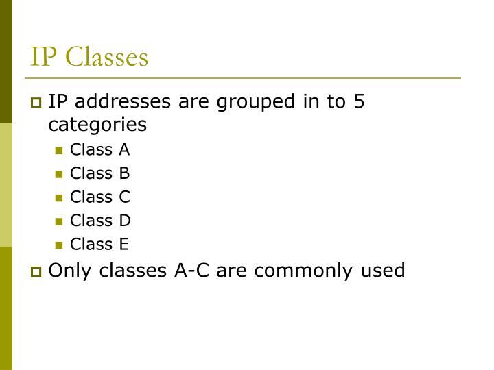 IP Classes
