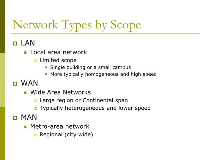 Network Types by Scope