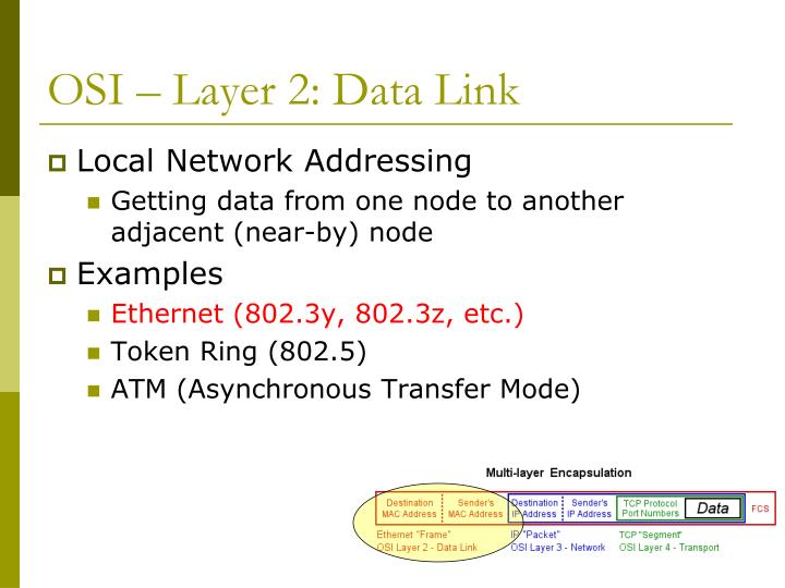 OSI – Layer 2: Data Link