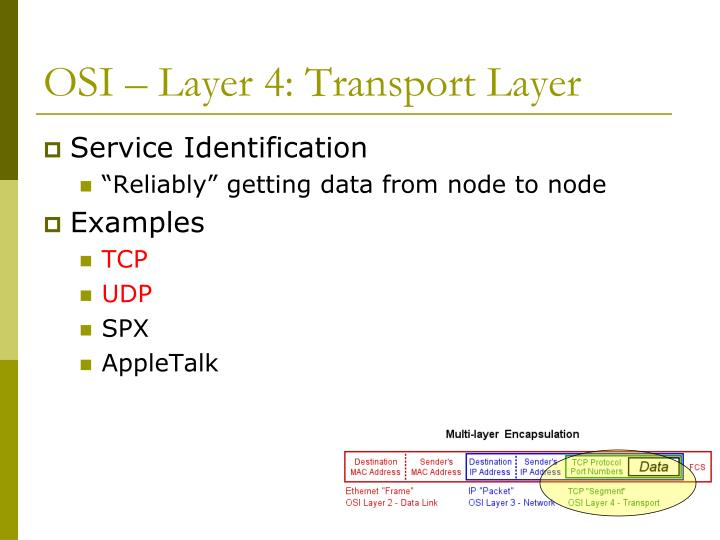 OSI – Layer 4: Transport Layer