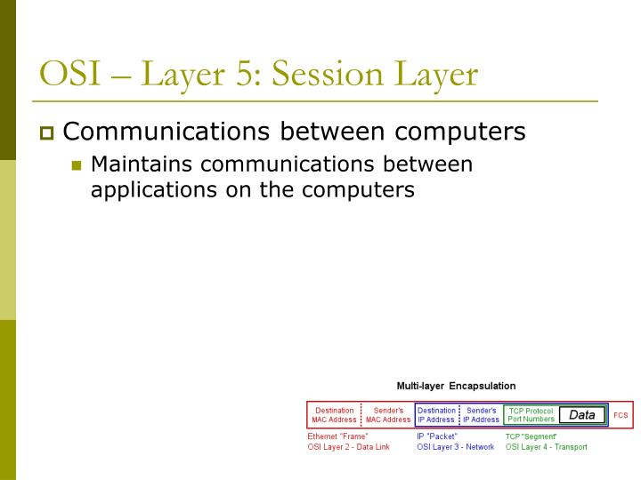 OSI – Layer 5: Session Layer
