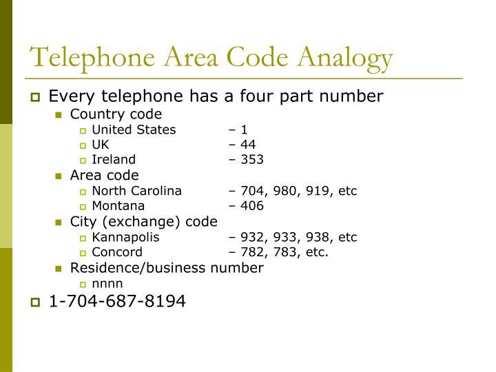 Telephone Area Code Analogy
