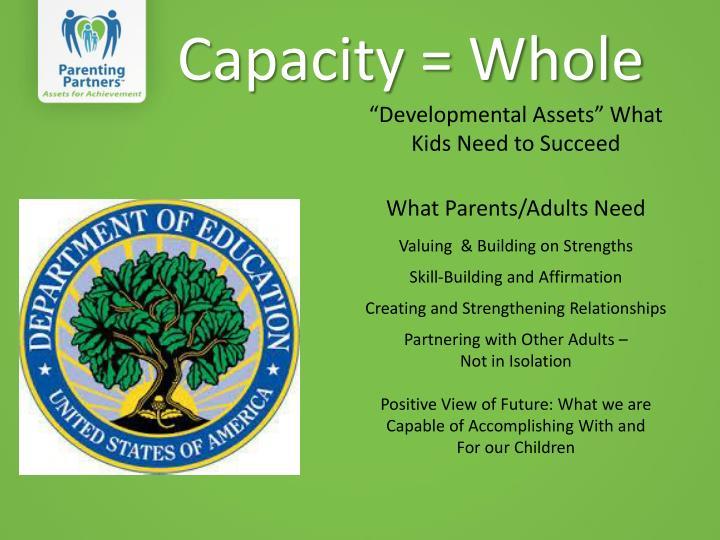 Capacity = Whole