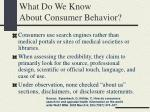 what do we know about consumer behavior