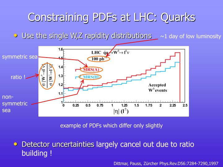 Constraining PDFs at LHC: Quarks