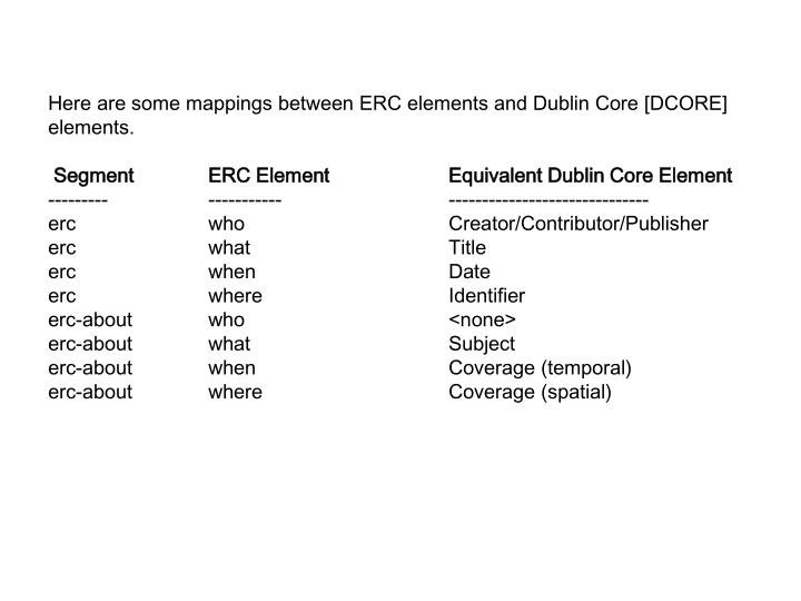 Here are some mappings between ERC elements and Dublin Core [DCORE] elements.