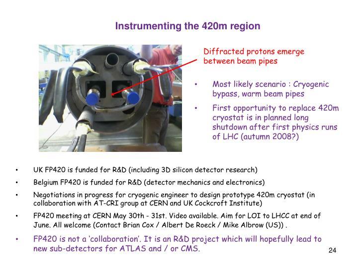 Instrumenting the 420m region