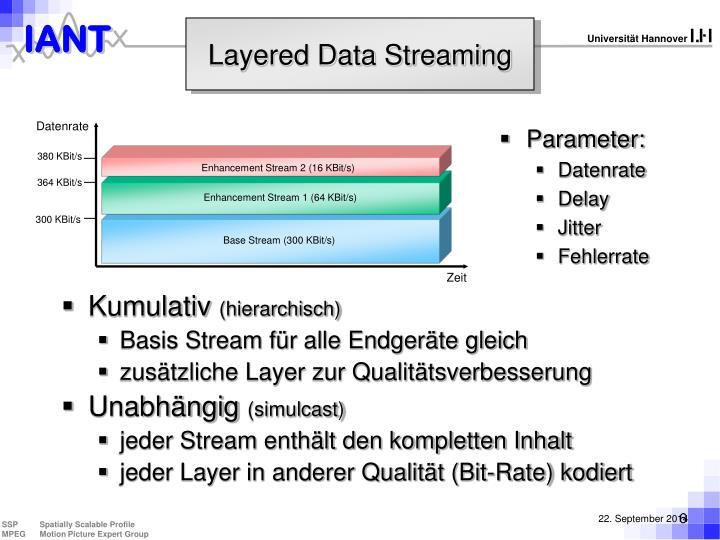 Parameter:
