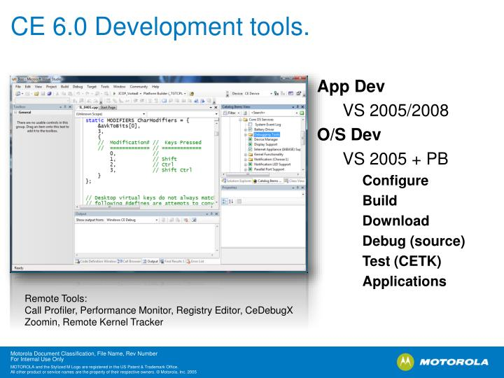 CE 6.0 Development tools.