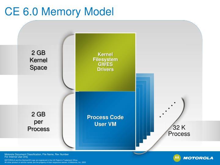 CE 6.0 Memory Model