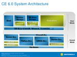 ce 6 0 system architecture