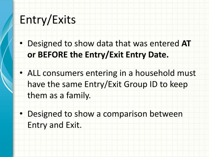 Entry/Exits