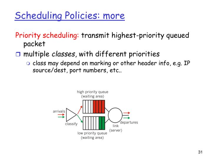 Scheduling Policies: more