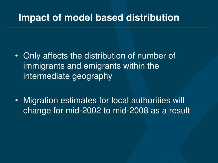 Impact of model based distribution