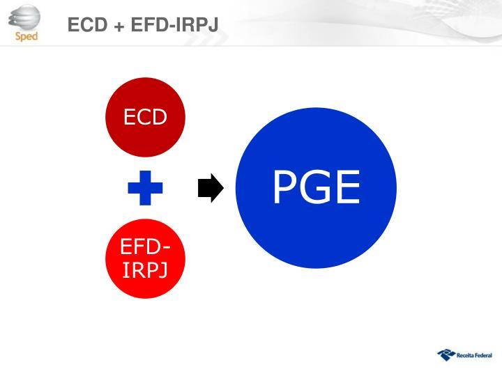 ECD + EFD-IRPJ