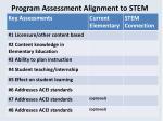 program assessment alignment to stem
