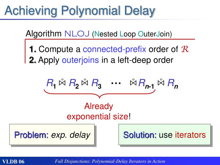 Achieving Polynomial Delay
