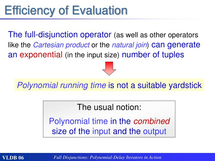 Efficiency of Evaluation