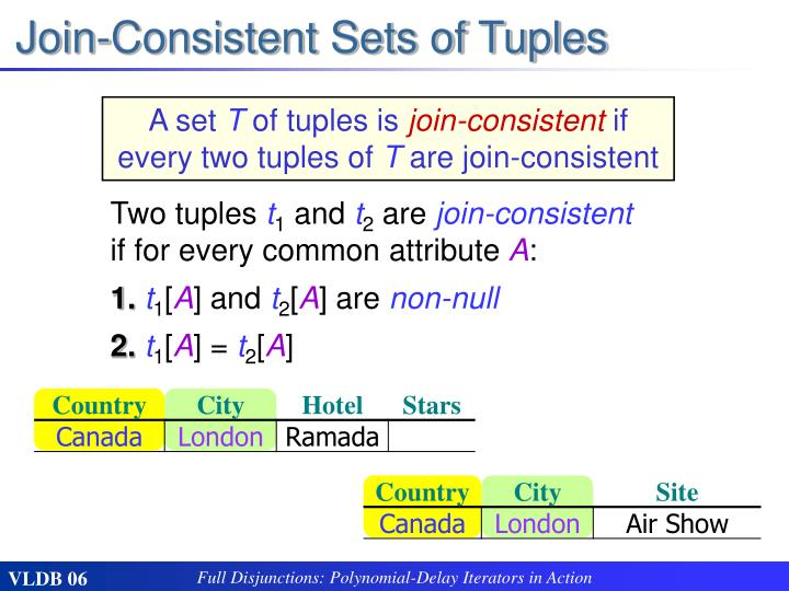 Join-Consistent Sets of Tuples