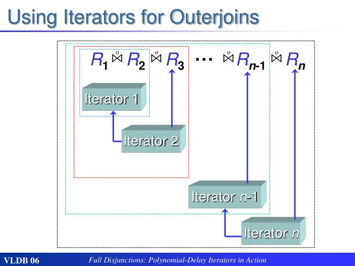 Using Iterators for Outerjoins