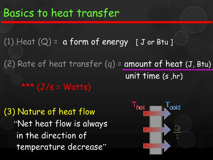 Basics to heat transfer