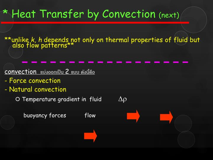 * Heat Transfer by Convection