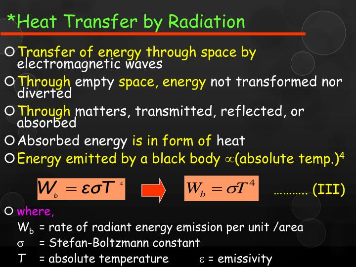 *Heat Transfer by Radiation