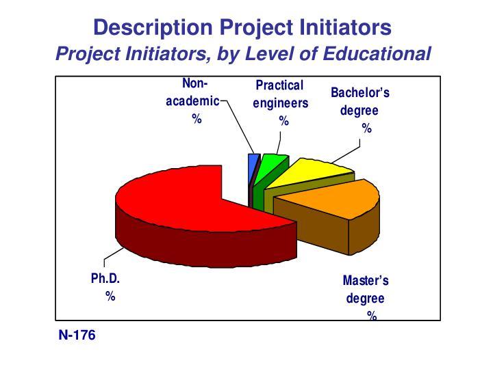 Description Project Initiators