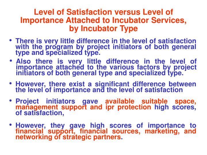 Level of Satisfaction versus Level of     Importance Attached to Incubator Services,   by Incubator Type