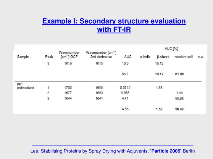 Example I: Secondary structure evaluation with FT-IR