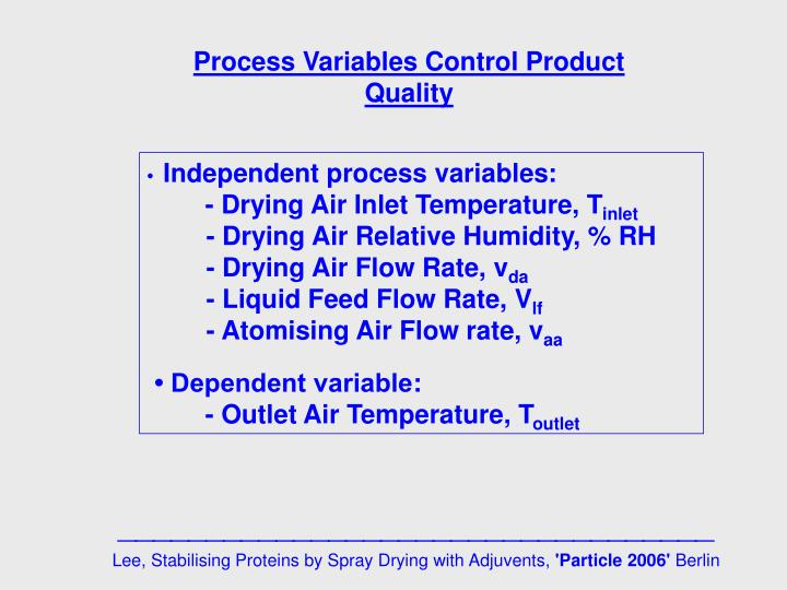 Process Variables Control Product Quality