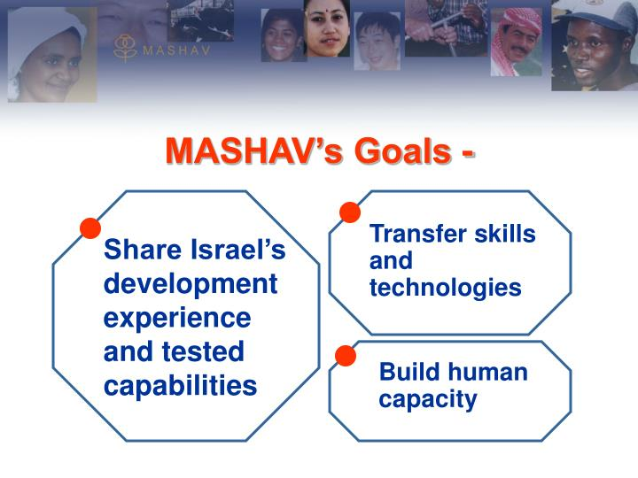 Share Israel's development experience and tested capabilities