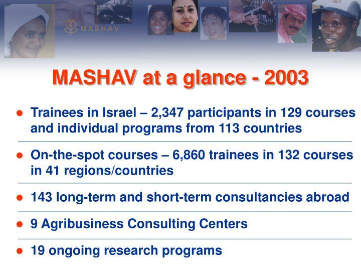 MASHAV at a glance - 2003