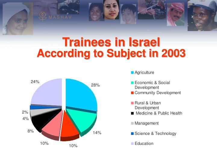 Trainees in Israel