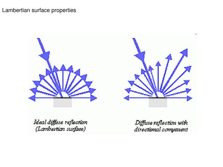 Lambertian surface properties
