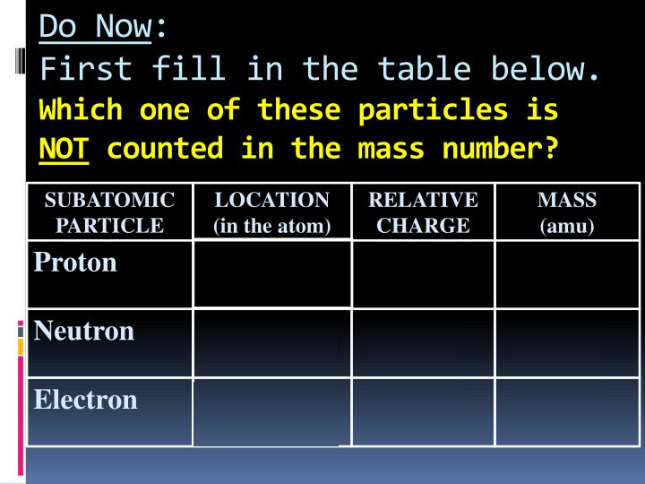 Do now first fill in the table below which one of these particles is not counted in the mass number