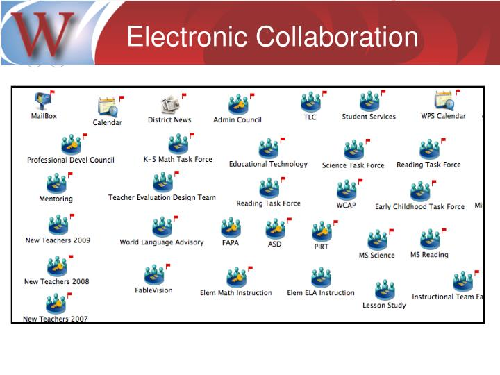 Electronic Collaboration