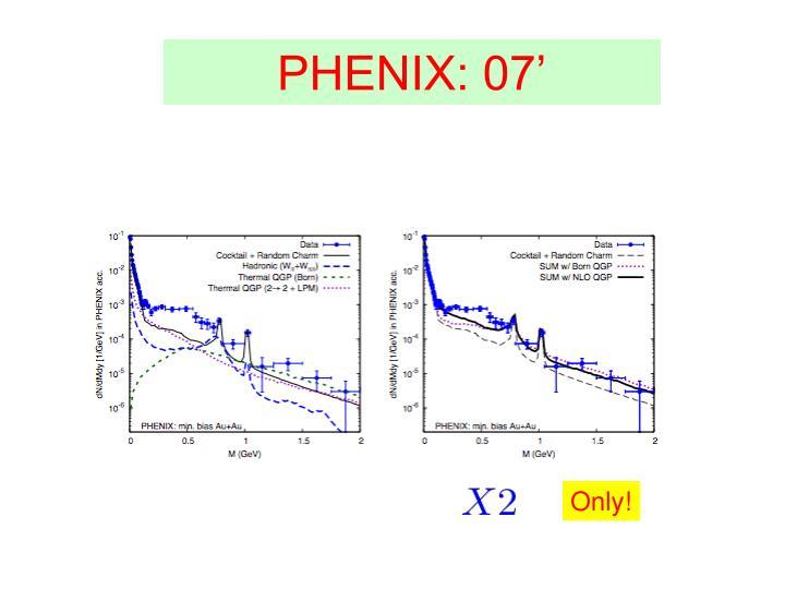PHENIX: 07'