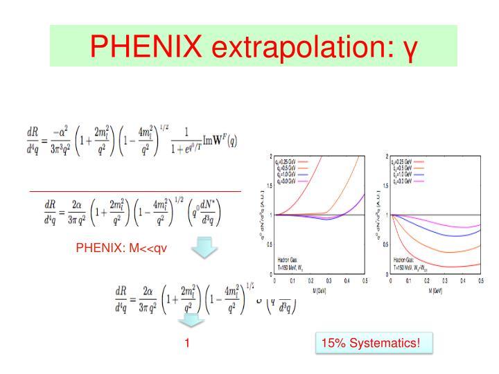 PHENIX extrapolation: