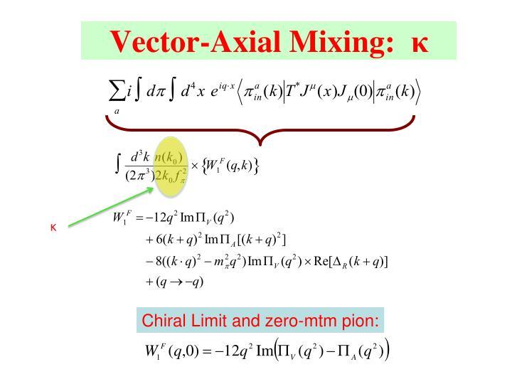 Vector-Axial Mixing: