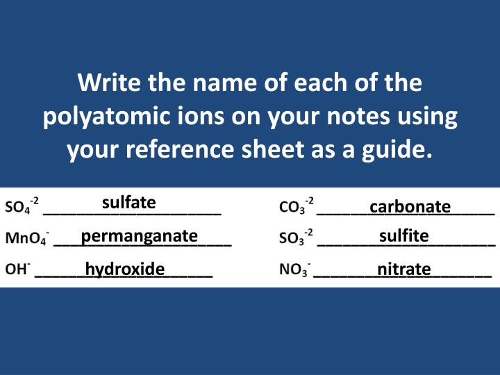 Write the name of each of the polyatomic ions on your notes using your reference sheet as a guide.