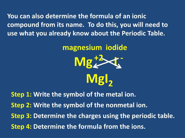 You can also determine the formula of an ionic compound from its name.  To do this, you will need to use what you already know about the Periodic Table.