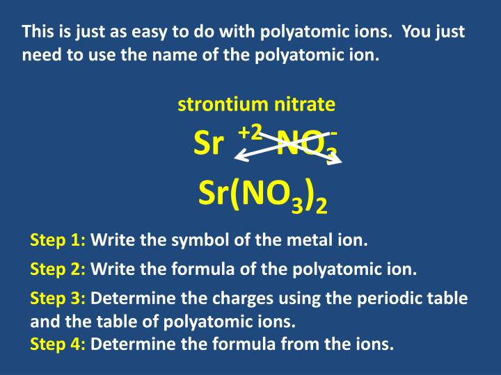 This is just as easy to do with polyatomic ions.  You just need to use the name of the polyatomic ion.