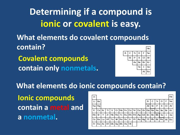 Determining if a compound is