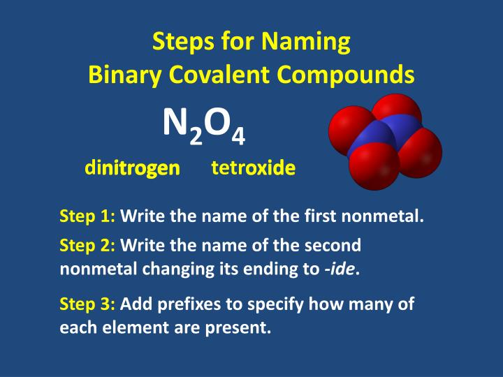 Steps for Naming